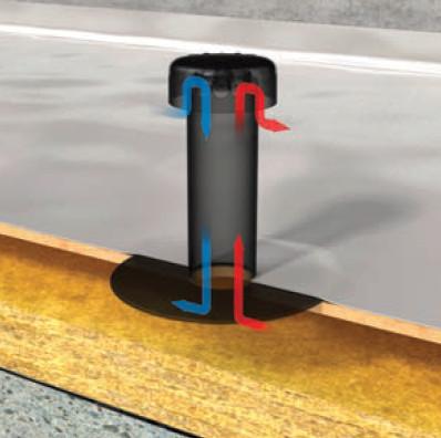 ventilation flade tage